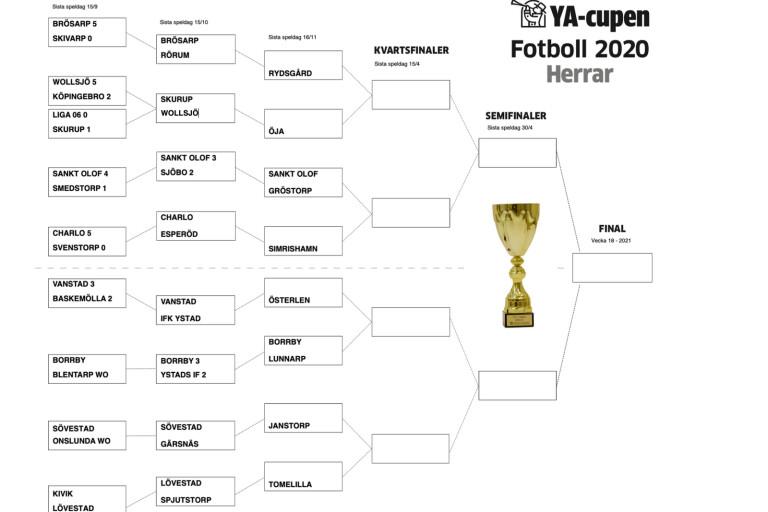 YA-cupen: Vinnaren blir klar för tredje omgången