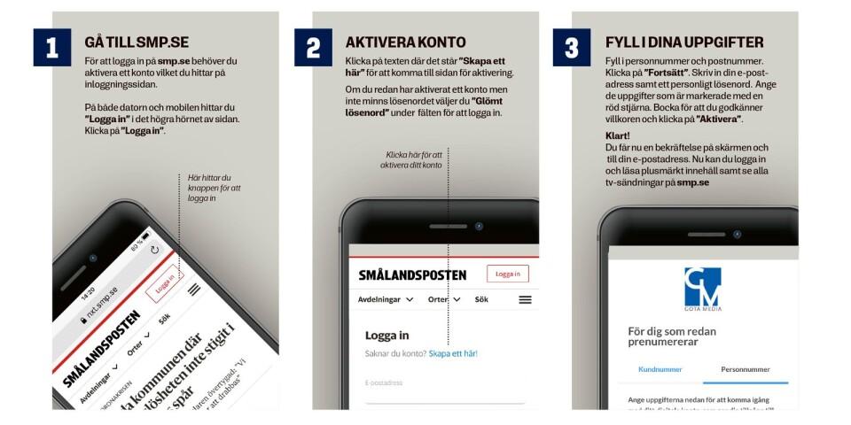 Tre steg för att aktivera och logga in på smp.se
